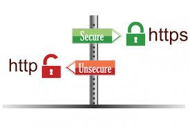Heb ik een SSL certificaat nodig?